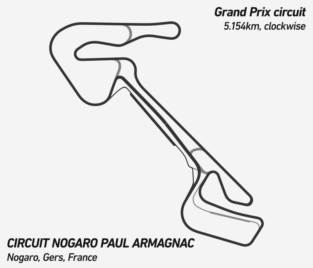 le circuit Nogaro à l'origine du nom Bleu Nogaro